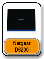 What is a Dual Band router - Netgear D6200