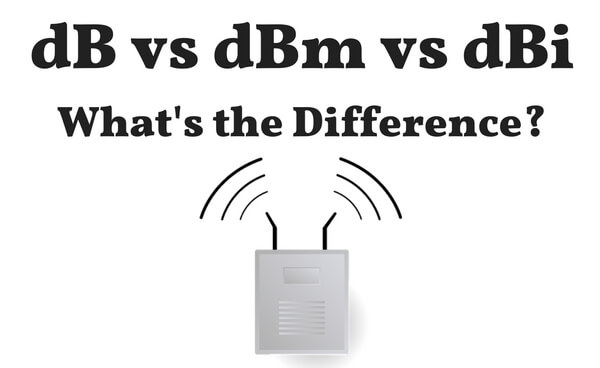 In WiFi, how are dBi, dBm and mW related?