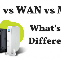 LAN vs WAN vs MAN – What's The Difference?